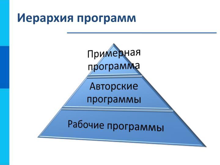 Иерархия программ