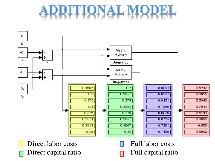 Additional model
