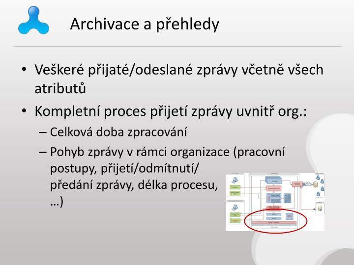 Archivace a přehledy