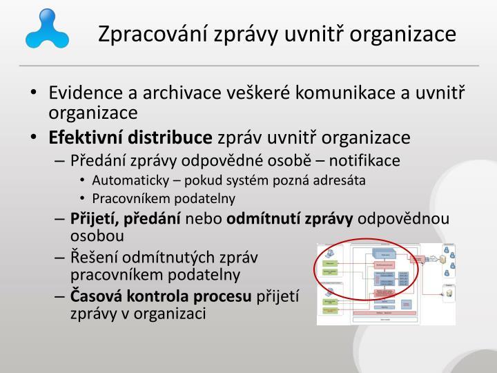 Zpracování zprávy uvnitř organizace