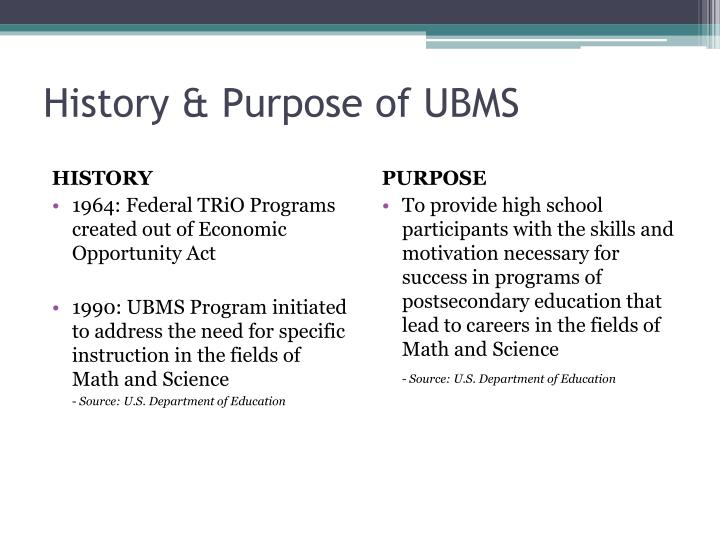 History purpose of ubms