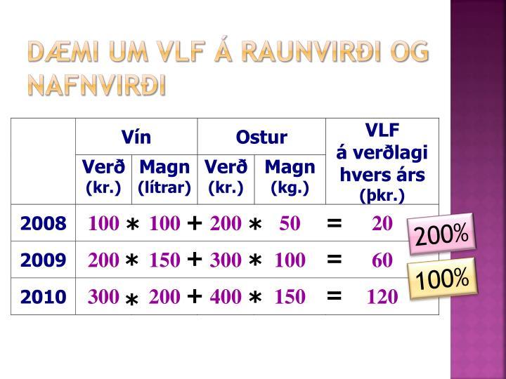 Dæmi um VLF á raunvirði og nafnvirði