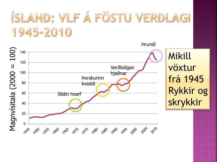 ísland: