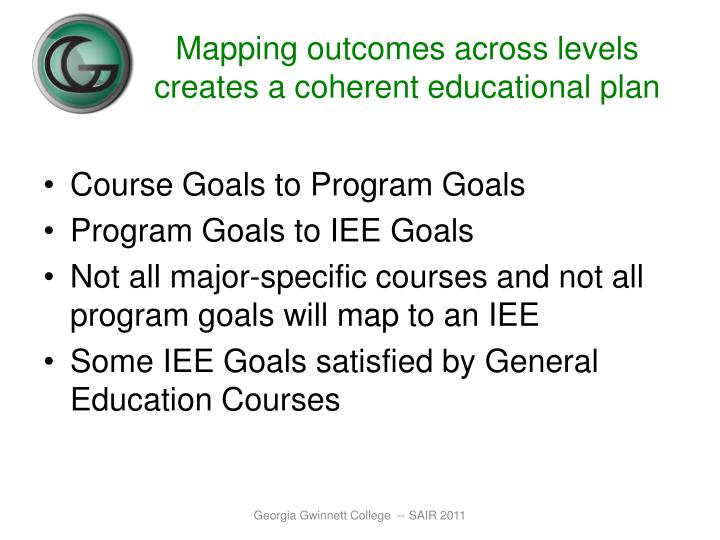 Mapping outcomes across levels creates a coherent educational plan