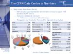 the cern data centre in numbers