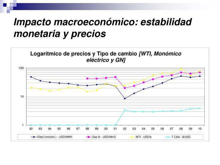 Impacto macroeconómico: estabilidad monetaria y precios