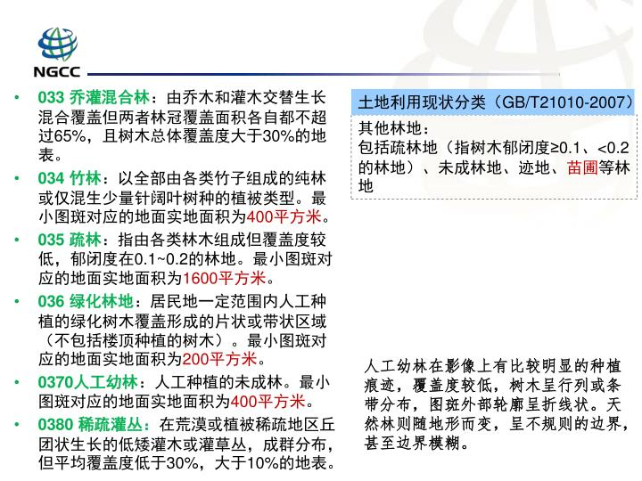 土地利用现状分类(