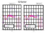 q factor