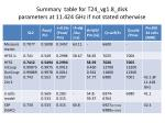 summary table for t24 vg1 8 disk parameters at 11 424 ghz if not stated otherwise
