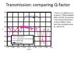 transmission comparing q factor