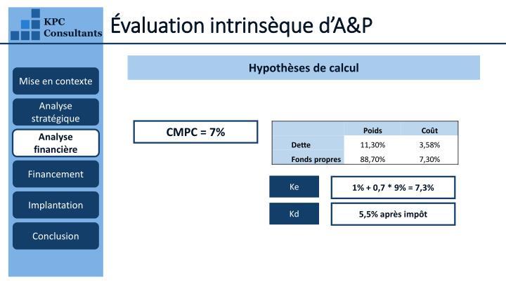 Évaluation intrinsèque d'A&P