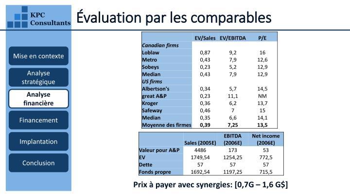 Évaluation par les comparables