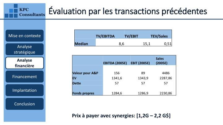 Évaluation par les transactions précédentes