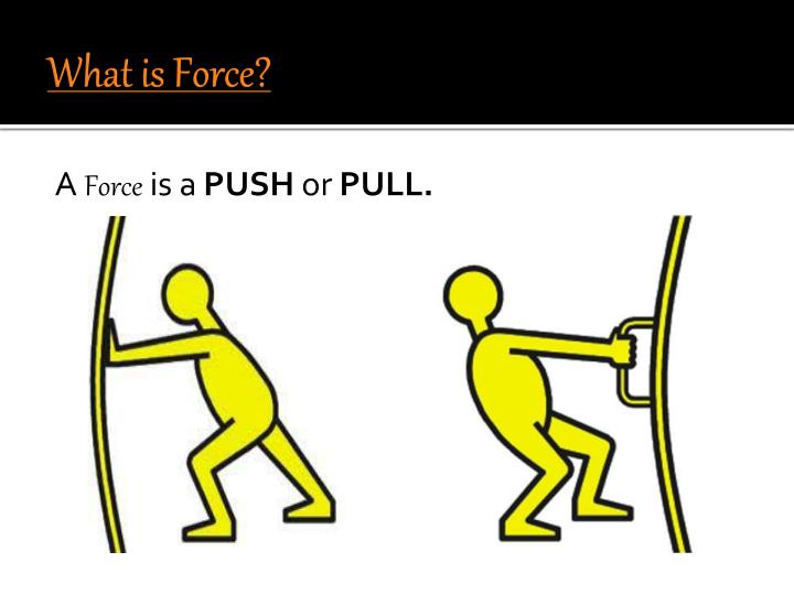 Ppt What Is Force Powerpoint Presentation Id 3165146