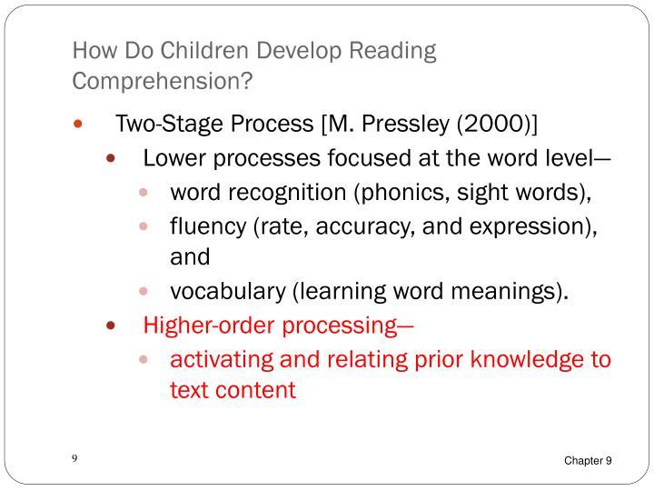 How Do Children Develop Reading Comprehension?