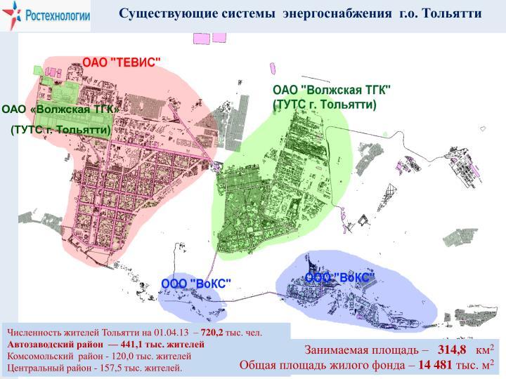 Существующие системы  энергоснабжения  г.о. Тольятти