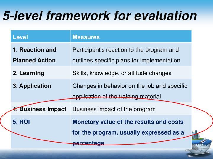 5-level framework for evaluation