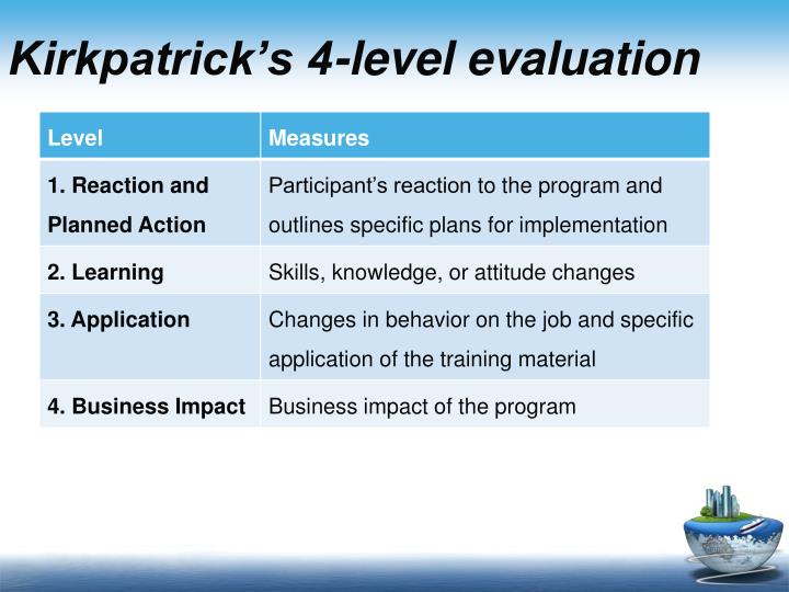 Kirkpatrick's 4-level evaluation