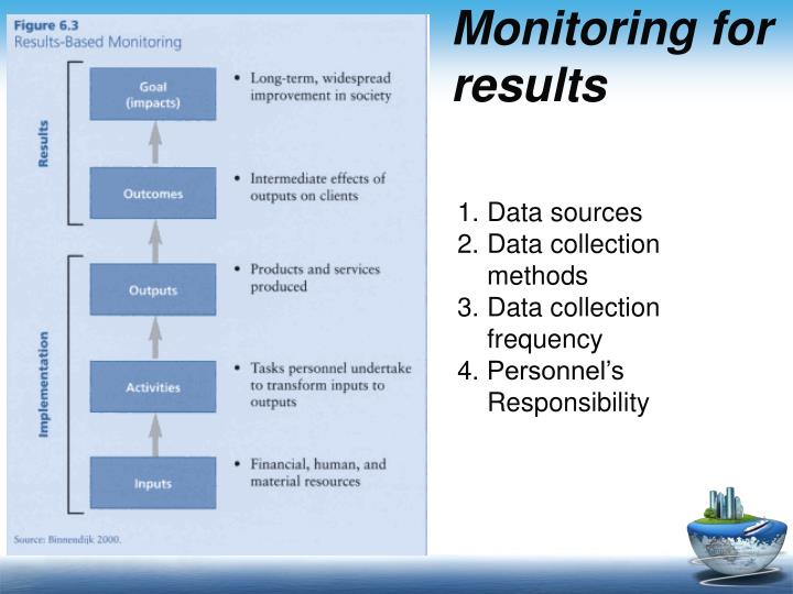 Monitoring for results
