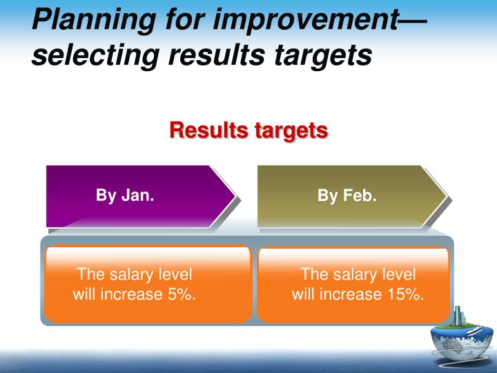 Planning for improvement—selecting results targets