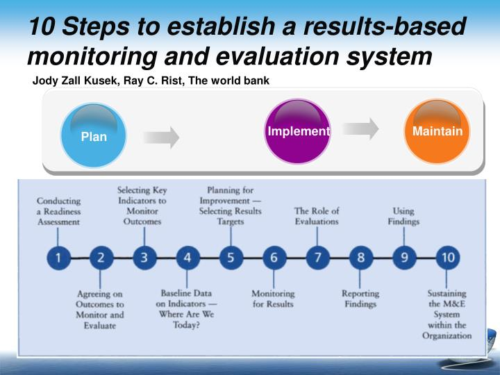 10 Steps to establish a results-based monitoring and evaluation system