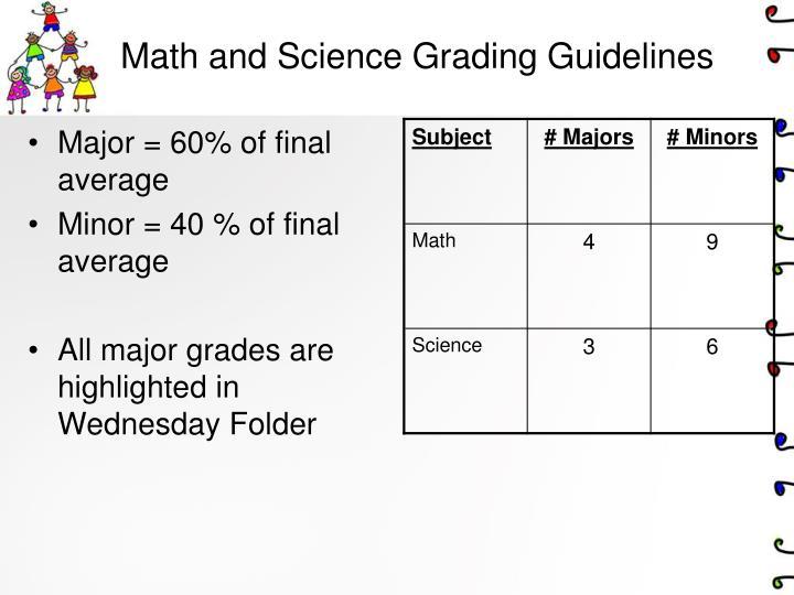 Major = 60% of final average