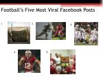 football s five most viral facebook posts
