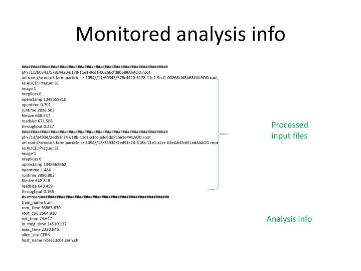 Monitored analysis info