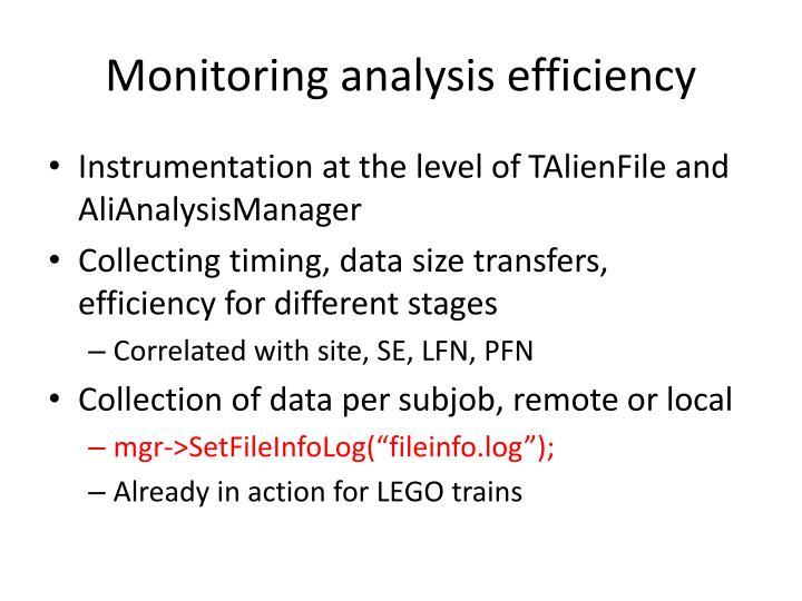 Monitoring analysis efficiency