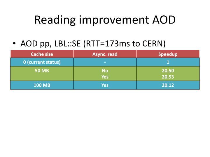 Reading improvement AOD