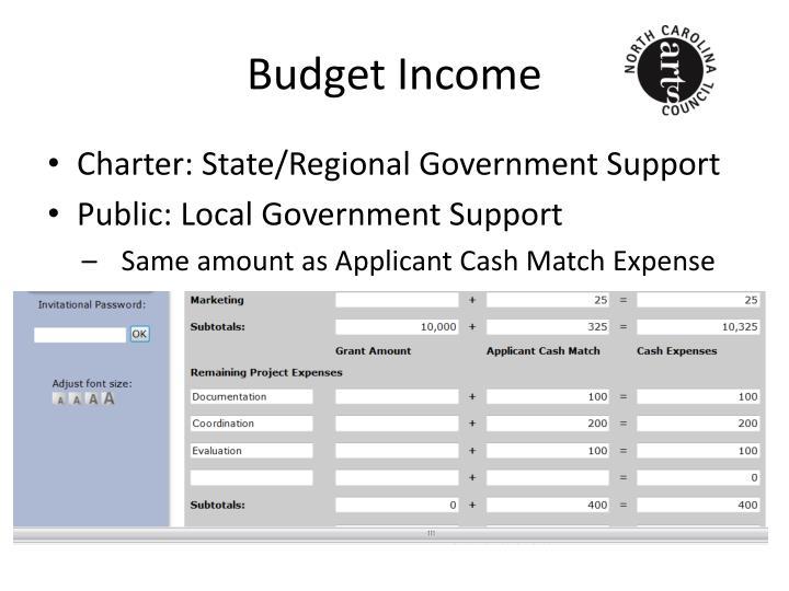 Budget Income