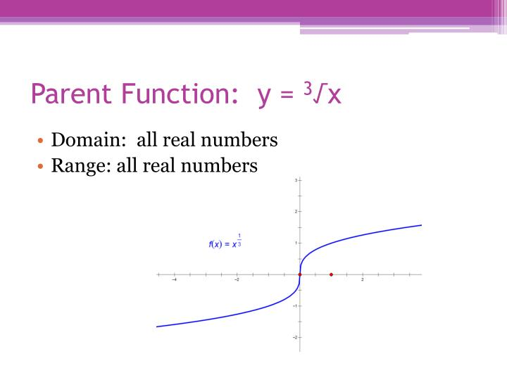 Parent Function:  y =