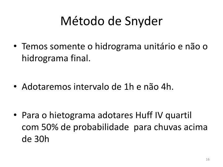 Método de Snyder