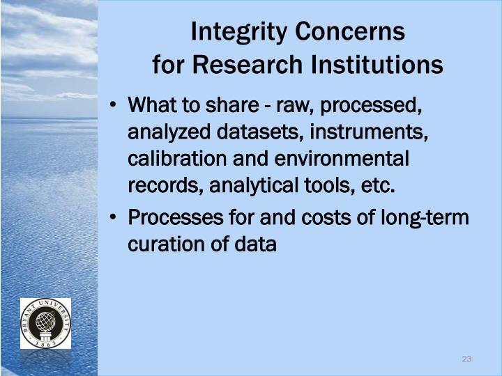 Integrity Concerns