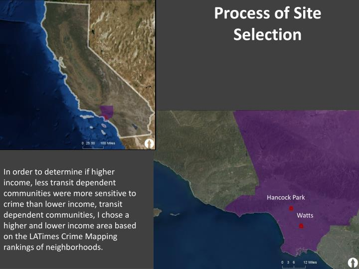 Process of Site Selection