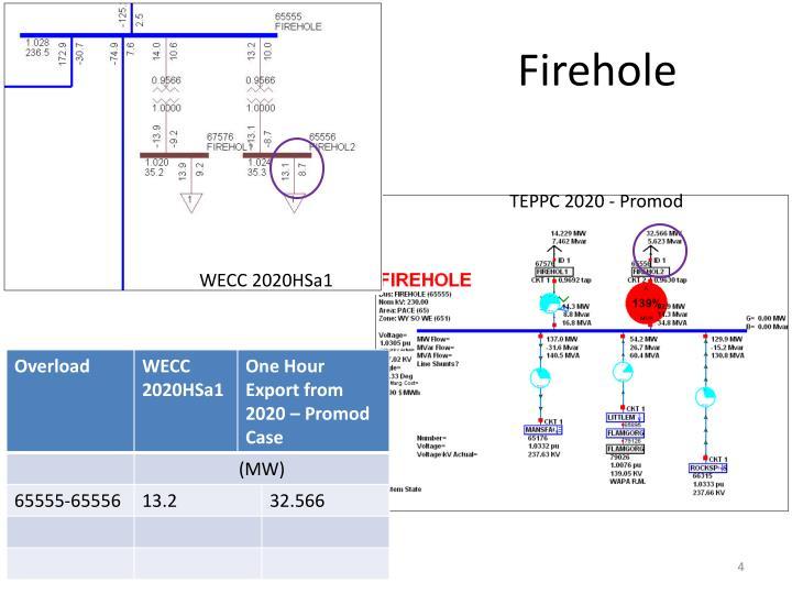 Firehole