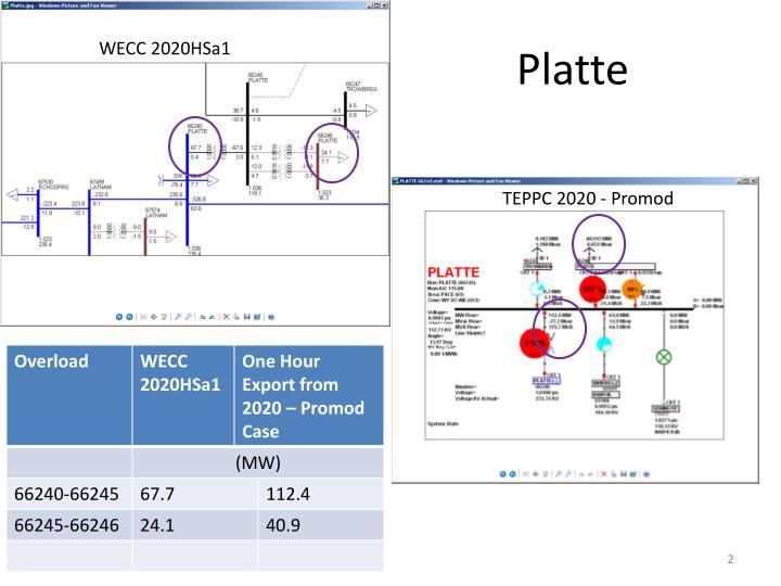 Platte