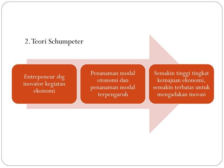 2. Teori Schumpeter