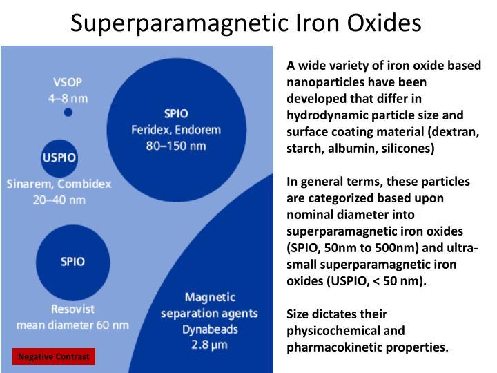 Superparamagnetic