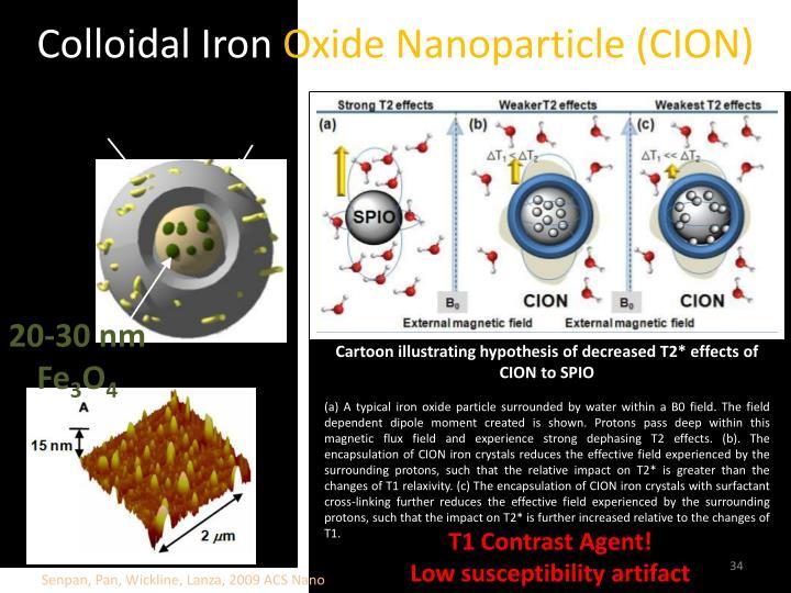 Colloidal Iron