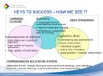 keys to success how we see it