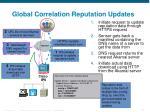 global correlation reputation updates