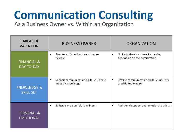 Communication consultants presentation