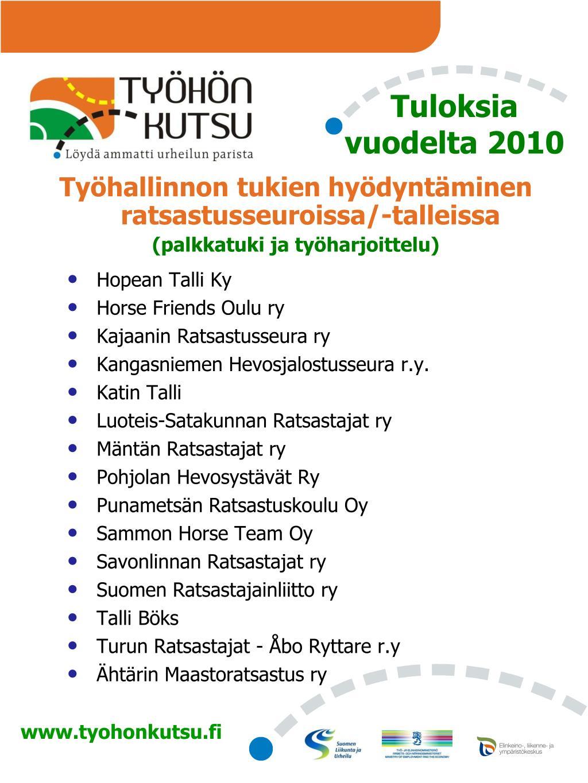 Työpajatoiminta - Setlementti Linnalan Nuoret