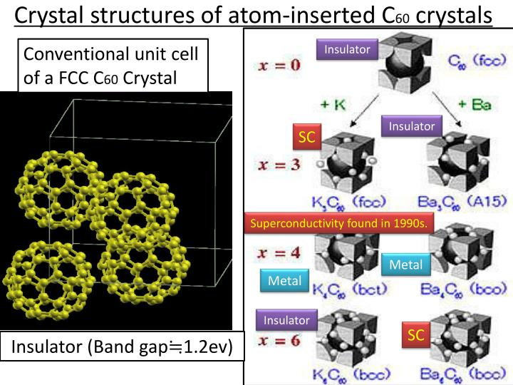 Crystal structures of atom inserted c 60 crystals