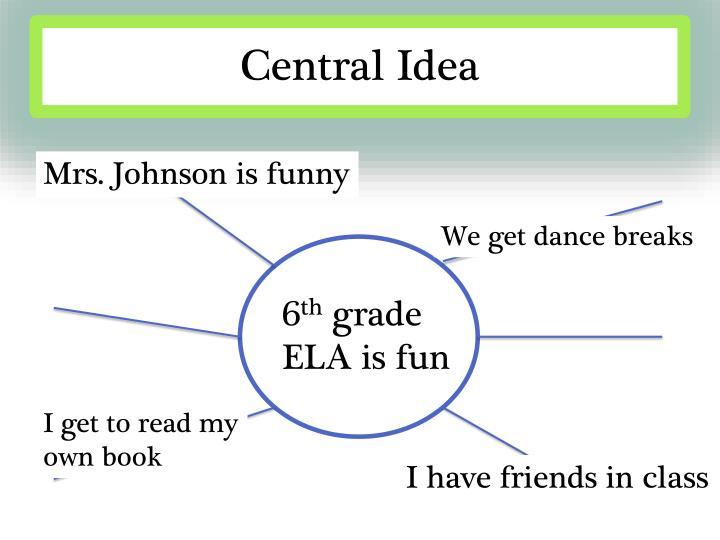 Central idea1