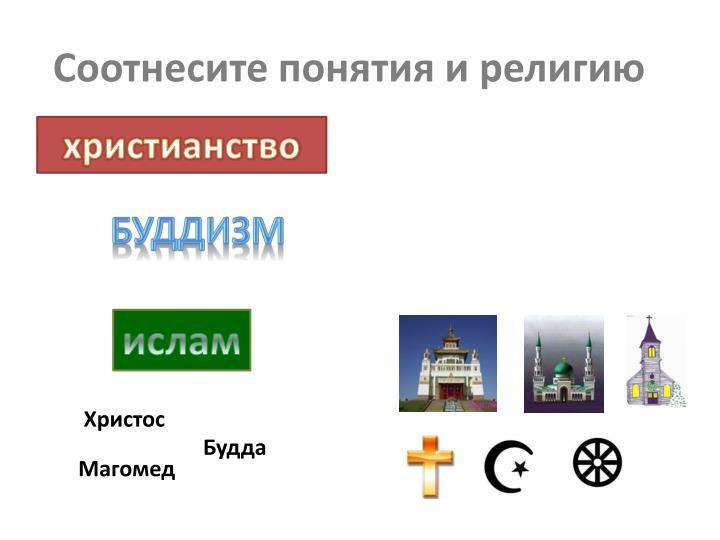Соотнесите понятия и религию