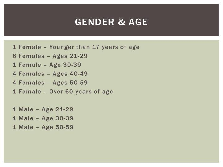 gender & AGE