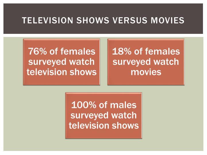 Television shows versus movies