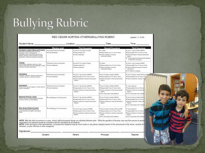 Bullying Rubric